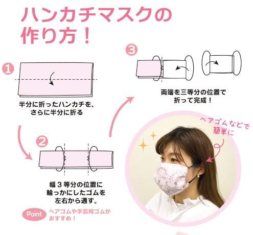 ハンカチマスクの作り方